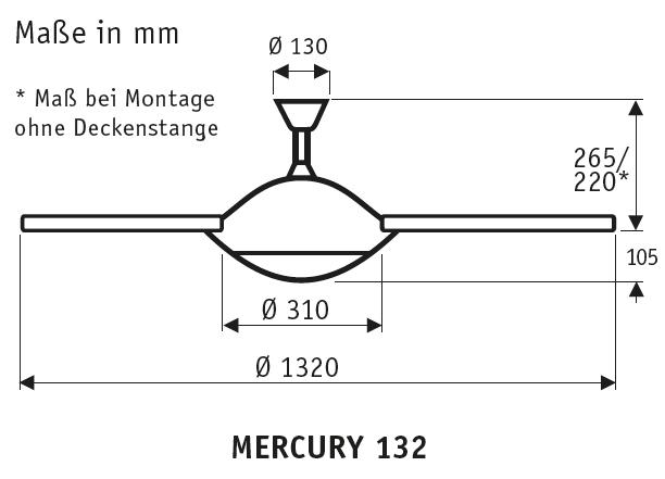Masse-Mercury