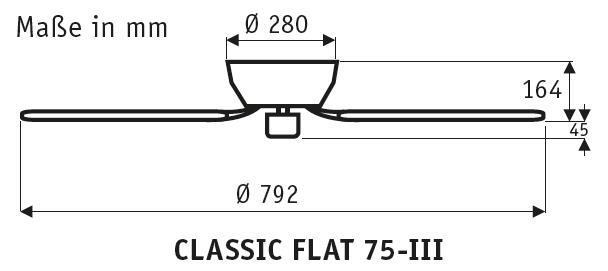 Masse-Flat75-III