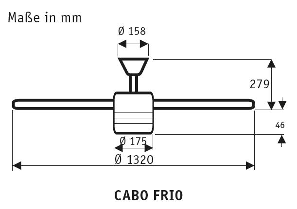 Masse-Cabo-Frio