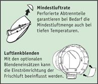 zlep_grafik_mindestluftrate_mit_text