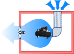 luftfuehrung_kompressor_richtig_zustroemrohr3